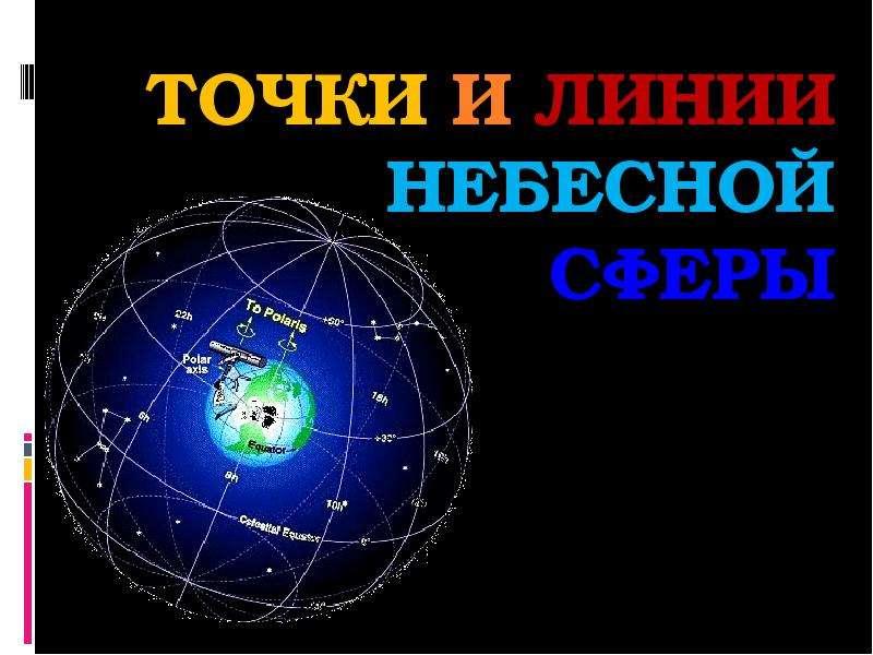Точки и линии небесной сферы