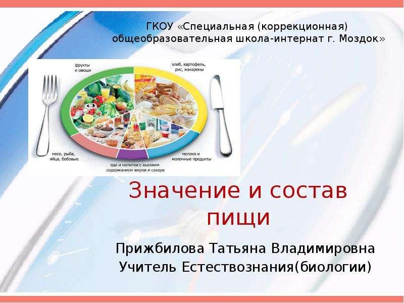 Презентация Значение и состав пищи