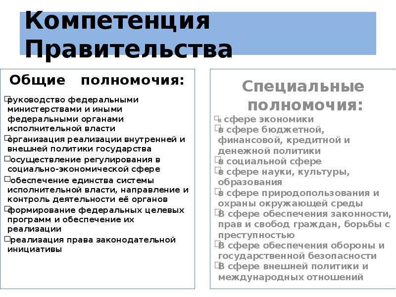 Компетенция Правительства Общие полномочия: руководство федеральными министерствами и иными федераль