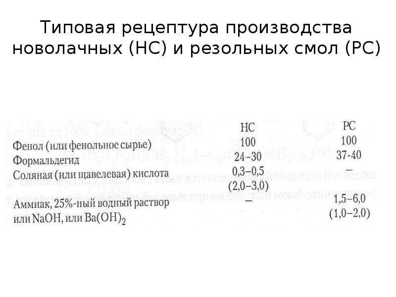 Типовая рецептура производства новолачных (НС) и резольных смол (РС)