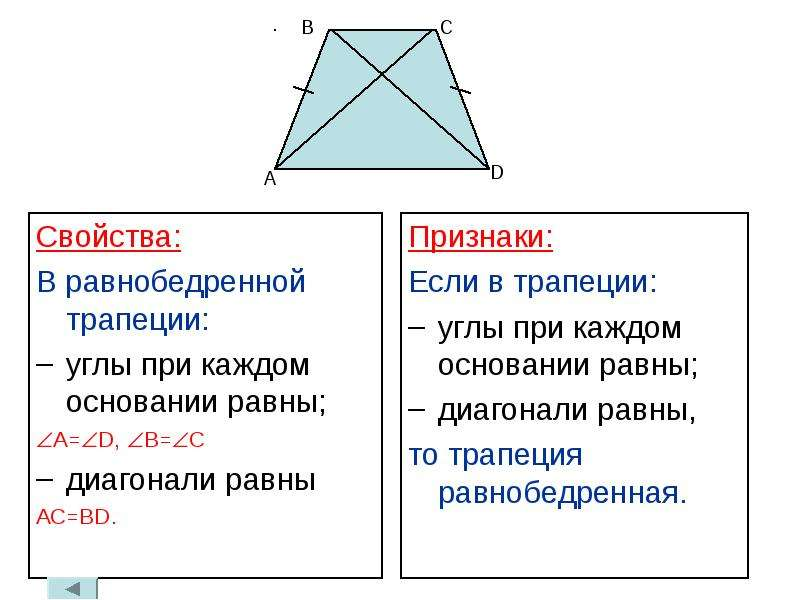 Свойства: Свойства: В равнобедренной трапеции: углы при каждом основании равны; А=D, В=С диагона