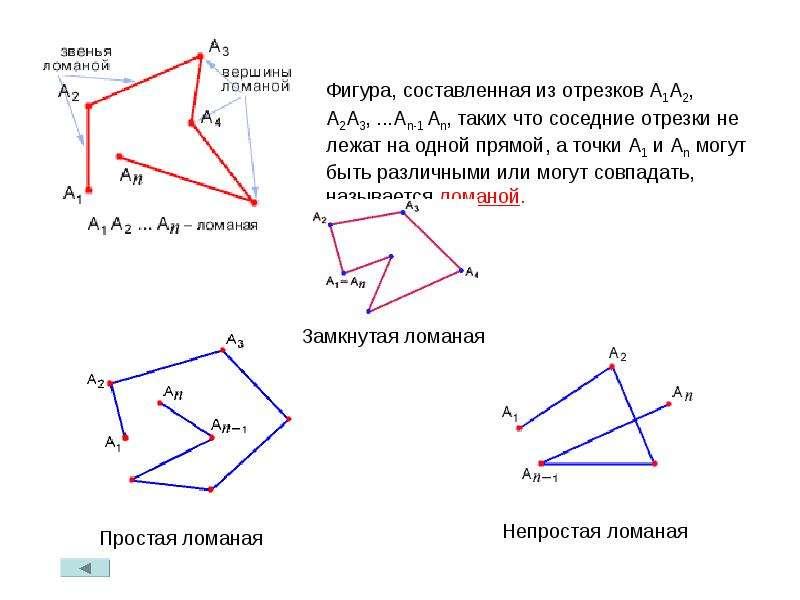 Вопросы по теме: «четырёхугольники», слайд 3