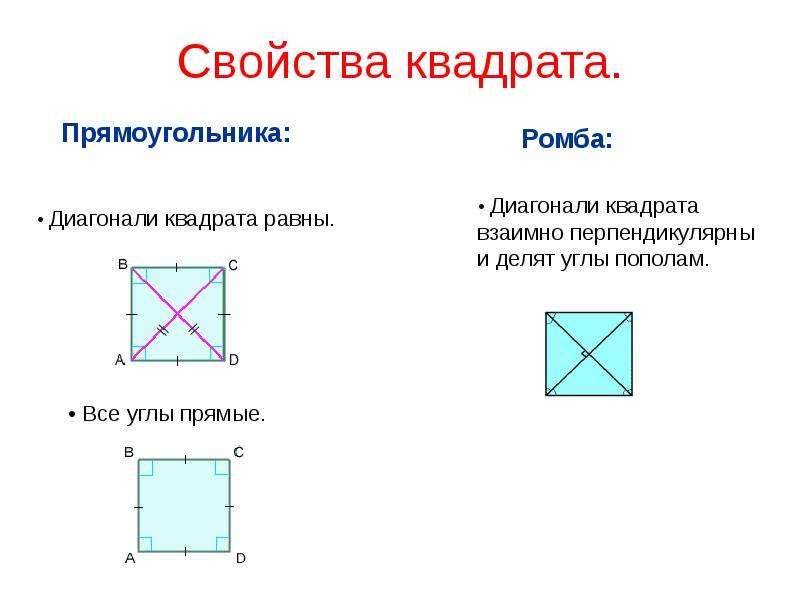 Свойства квадрата.
