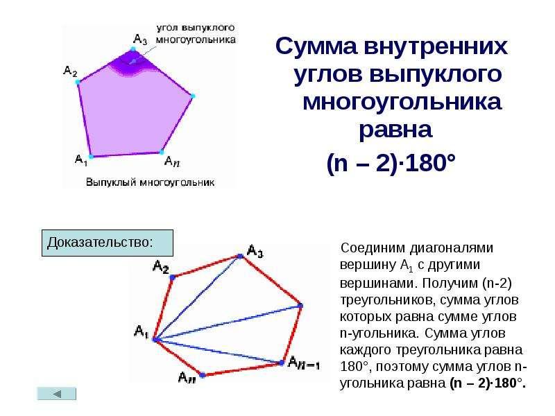 Сумма внутренних углов выпуклого многоугольника равна Сумма внутренних углов выпуклого многоугольник