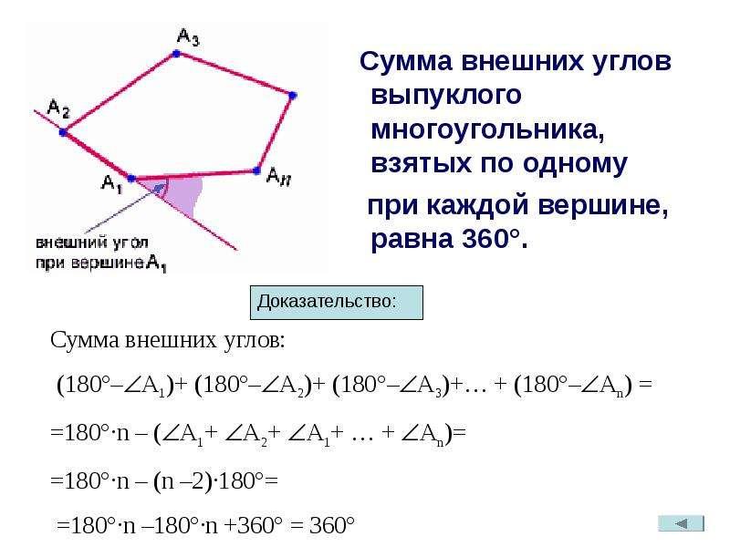 Сумма внешних углов выпуклого многоугольника, взятых по одному Сумма внешних углов выпуклого многоуг