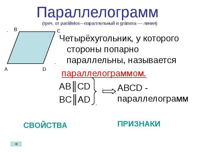 Параллелограмм (греч. от parállelos—параллельный и grámma — линия) Четырёхугольник, у которого сторо