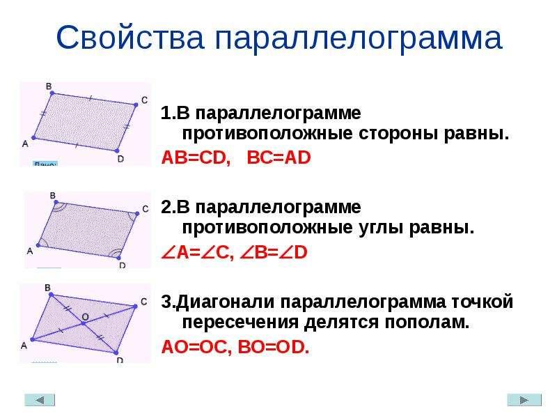 Свойства параллелограмма 1. В параллелограмме противоположные стороны равны. АВ=CD, BC=AD 2. В парал
