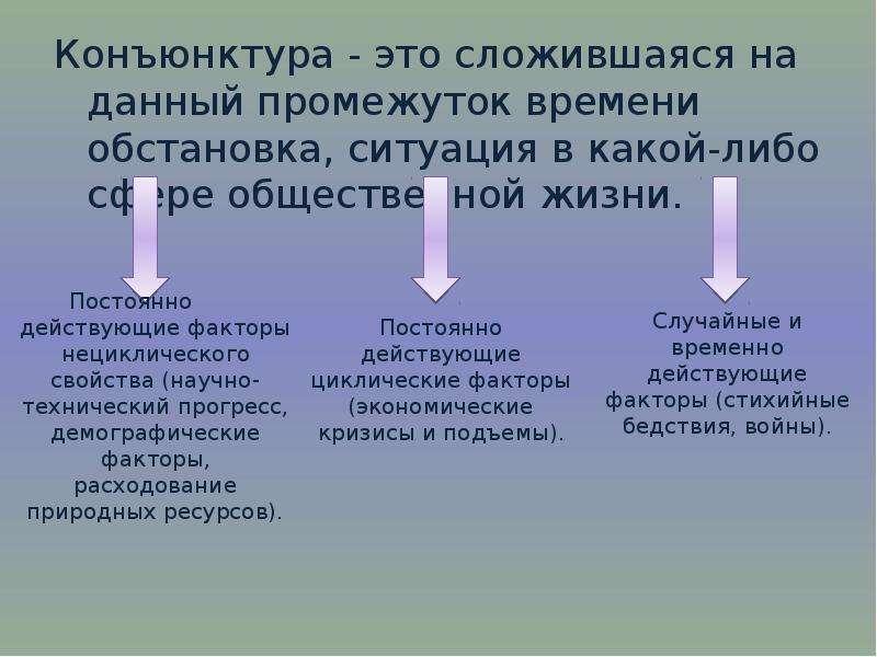 Конъюнктура - это сложившаяся на данный промежуток времени обстановка, ситуация в какой-либо сфере о