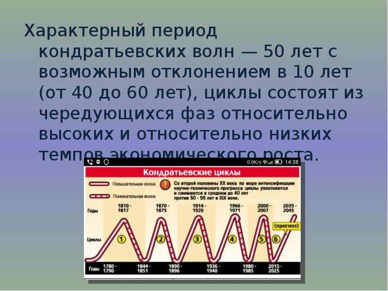Характерный период кондратьевских волн — 50 лет с возможным отклонением в 10 лет (от 40 до 60 лет),