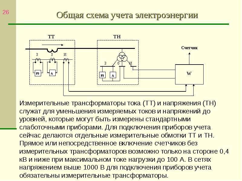 Общая схема учета электроэнергии