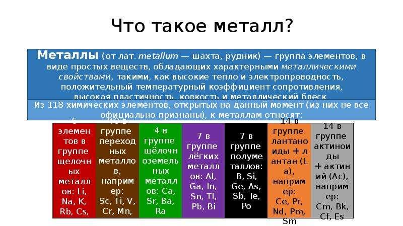 Что такое металл?