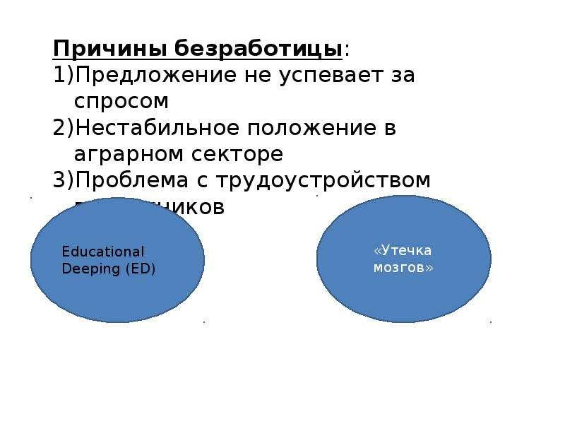 Механизм рынка труда: спрос и предложение, равновесие на рынке труда, слайд 76