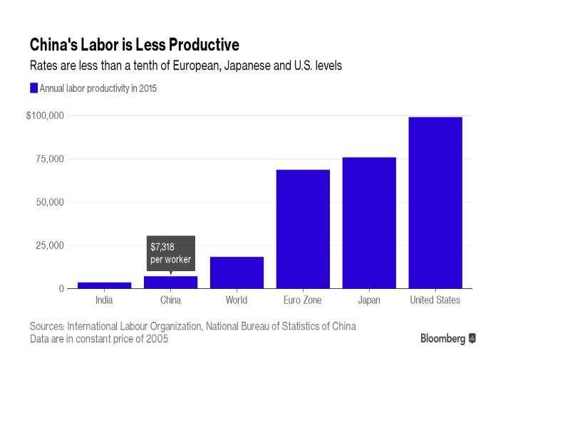 Механизм рынка труда: спрос и предложение, равновесие на рынке труда, слайд 82