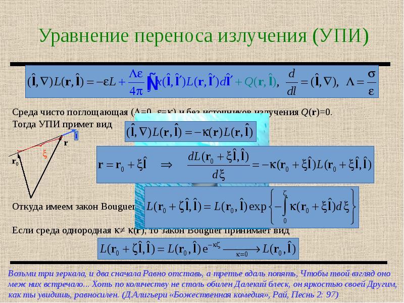 Уравнение переноса излучения (УПИ)