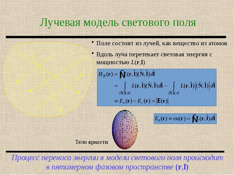 Лучевая модель светового поля