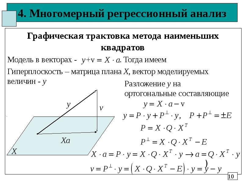4. Многомерный регрессионный анализ Графическая трактовка метода наименьших квадратов Модель в векто