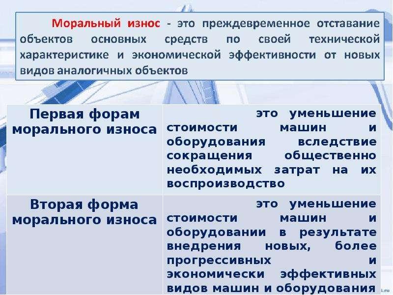 Основные средства и производственная мощность организации, слайд 17