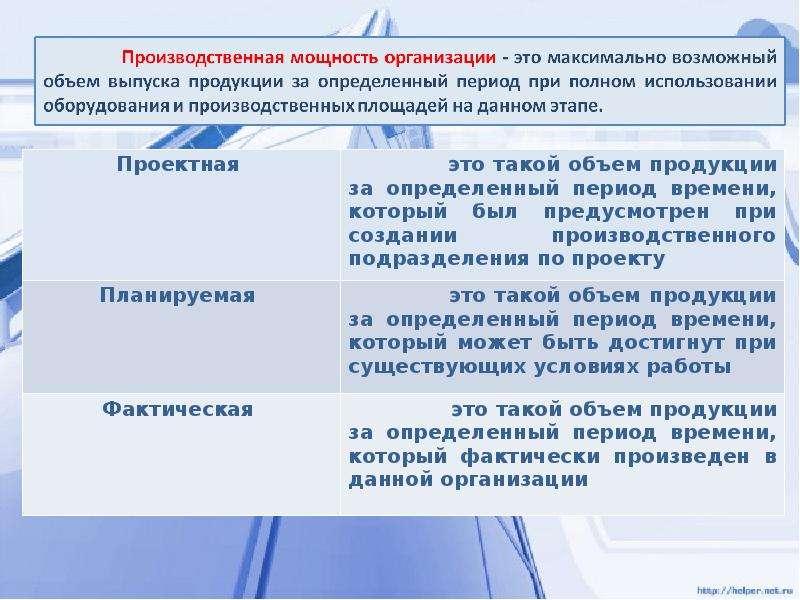 Основные средства и производственная мощность организации, слайд 34