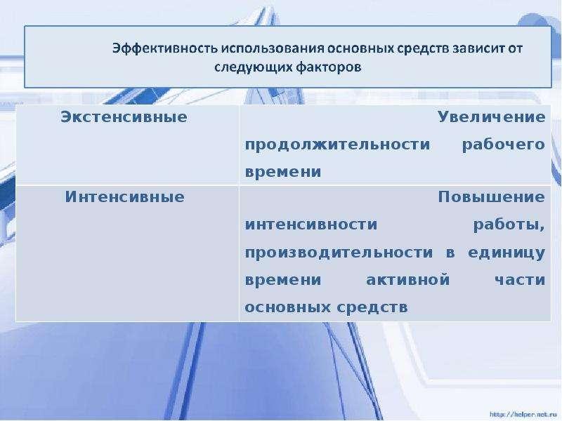 Основные средства и производственная мощность организации, слайд 49