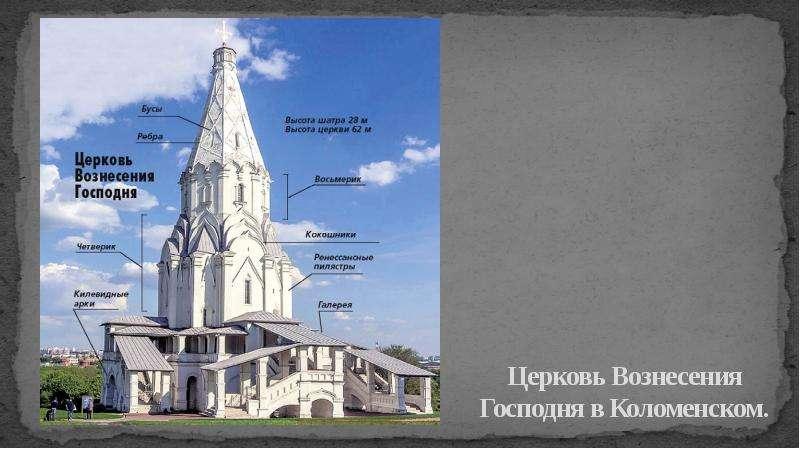 Церковь Вознесения Господня в Коломенском.