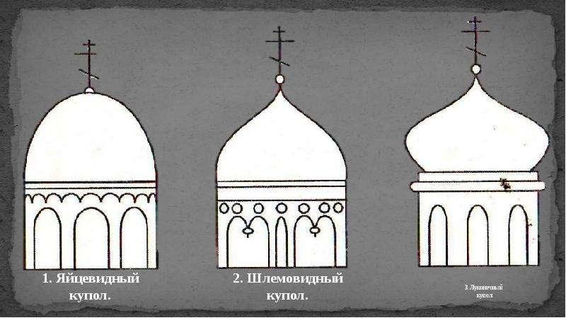 3. Луковичный купол.