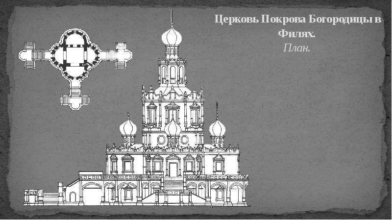 Церковь Покрова Богородицы в Филях. План.