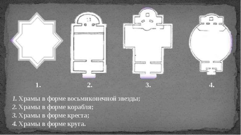 1. Храмы в форме восьмиконечной звезды; 2. Храмы в форме корабля; 3. Храмы в форме креста; 4. Храмы
