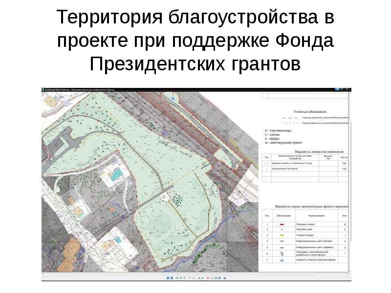 Территория благоустройства в проекте при поддержке Фонда Президентских грантов