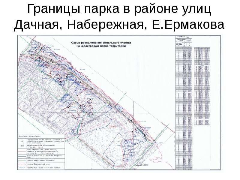 Границы парка в районе улиц Дачная, Набережная, Е. Ермакова