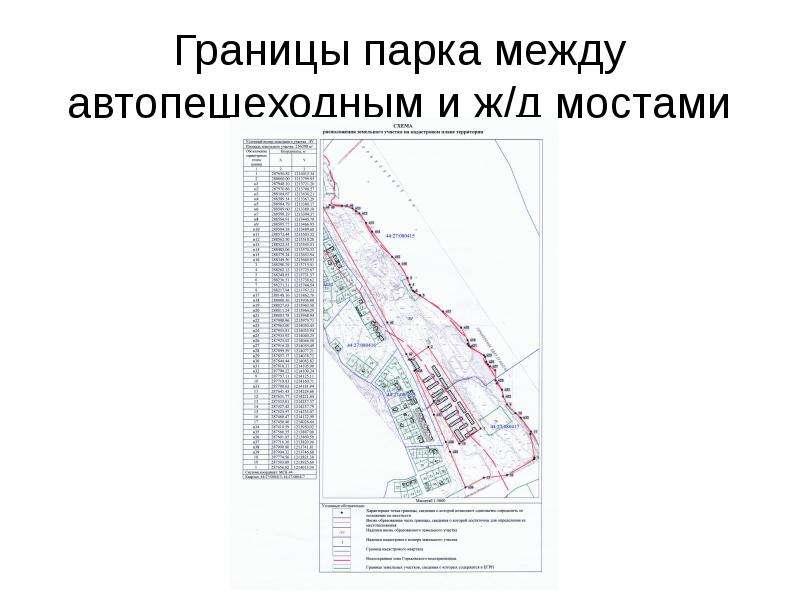 Границы парка между автопешеходным и ж/д мостами