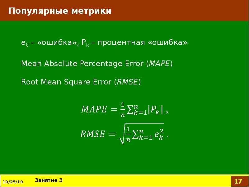 Популярные метрики