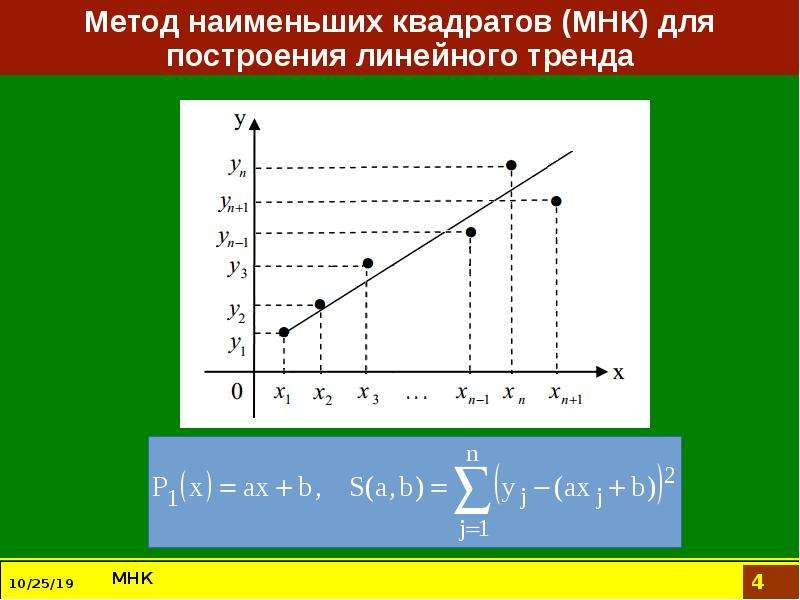 Обработка данных. Задача о наилучшем среднеквадратическом приближении (задача о тренде), слайд 4
