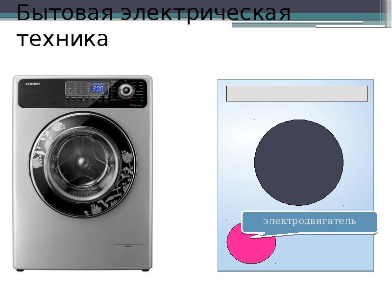 Бытовая электрическая техника
