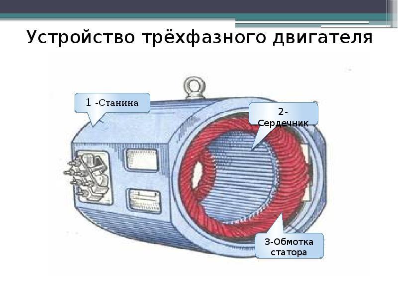 Устройство трёхфазного двигателя