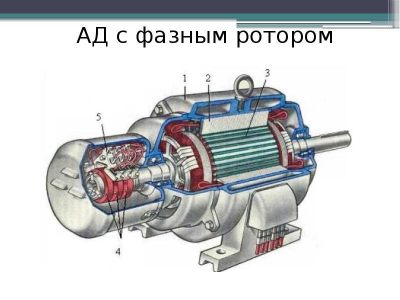 Современное использование асинхронных двигателей, слайд 10