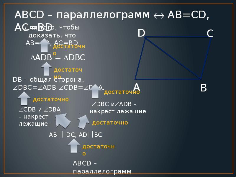 Свойства сторон параллелограмма, слайд 5
