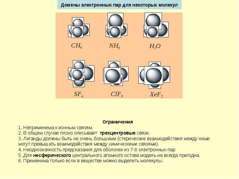 Домены электронных пар для некоторых молекул