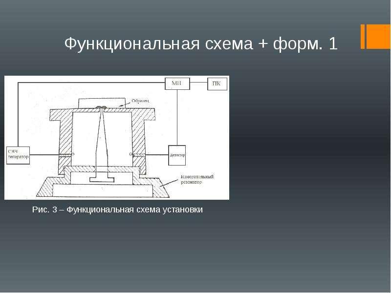 Рис. 3 – Функциональная схема установки