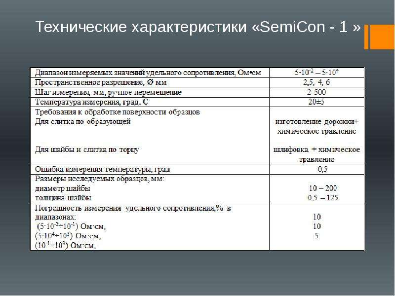 Технические характеристики «SemiCon - 1 »