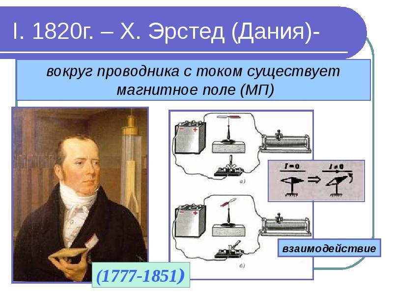 I. 1820г. – Х. Эрстед (Дания)-