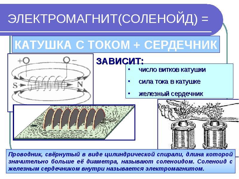 ЭЛЕКТРОМАГНИТ(СОЛЕНОЙД) =