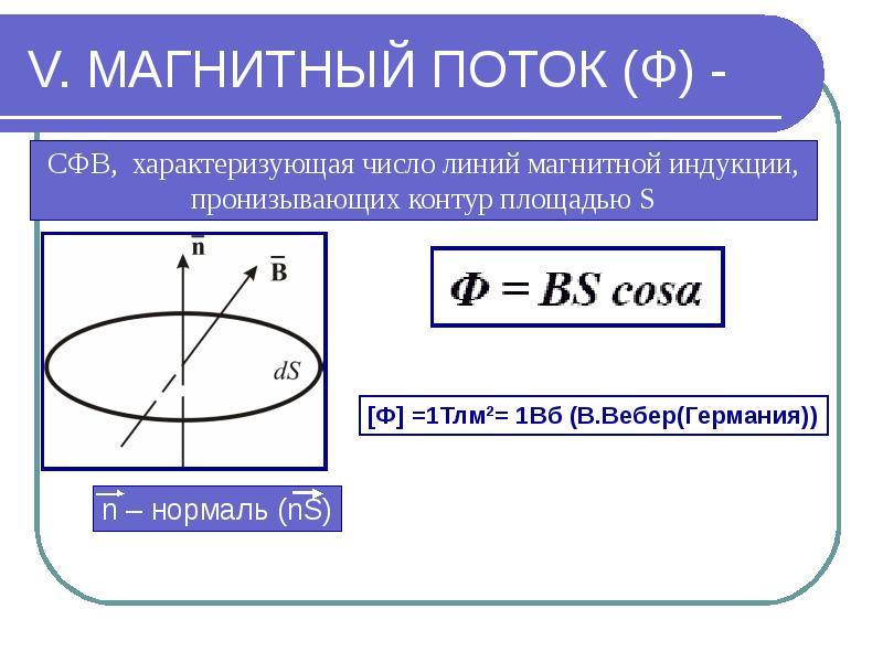 V. МАГНИТНЫЙ ПОТОК (Ф) -