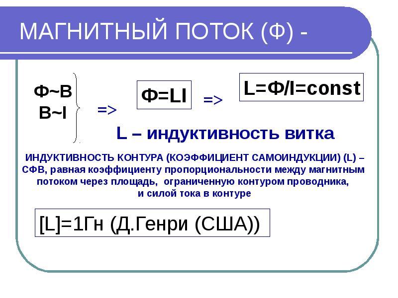 МАГНИТНЫЙ ПОТОК (Ф) -