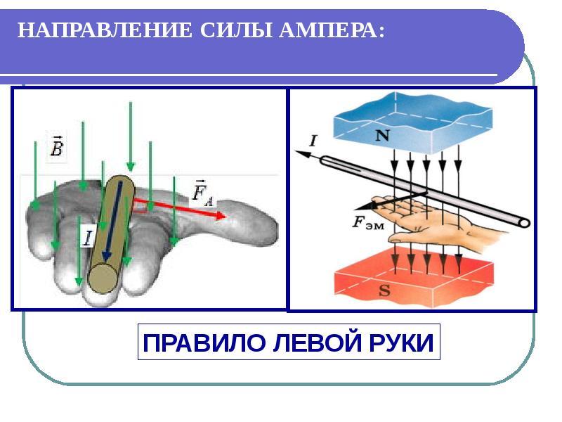 Магнитное поле, его характеритики, виды, слайд 22