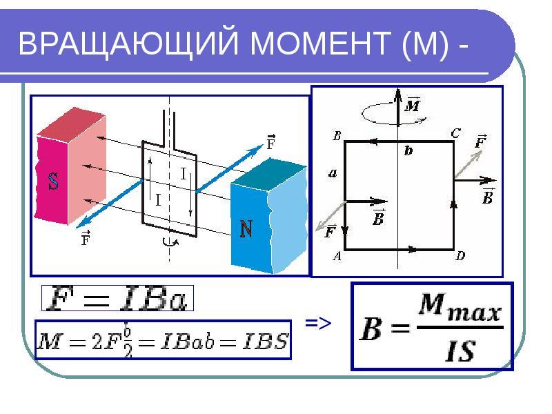 ВРАЩАЮЩИЙ МОМЕНТ (М) -