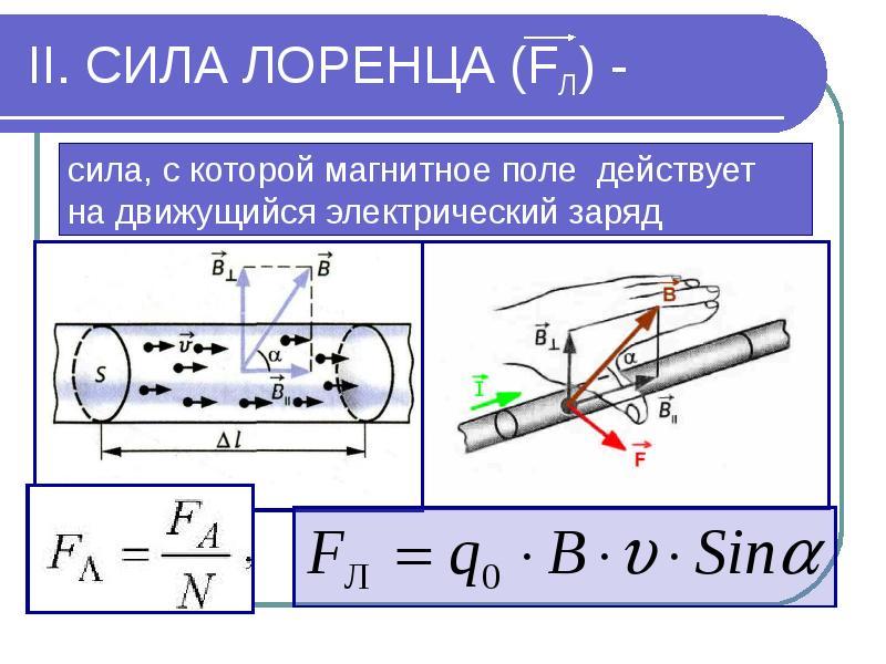 II. СИЛА ЛОРЕНЦА (FЛ) -