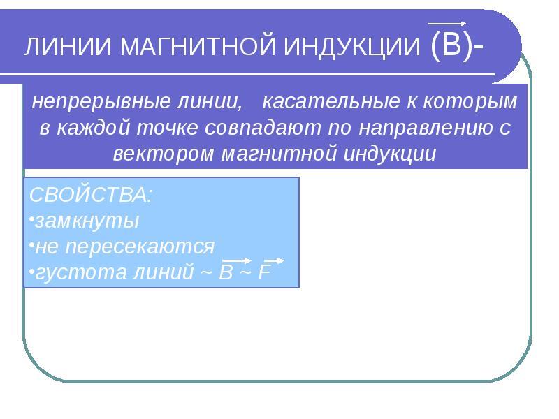 ЛИНИИ МАГНИТНОЙ ИНДУКЦИИ (В)-