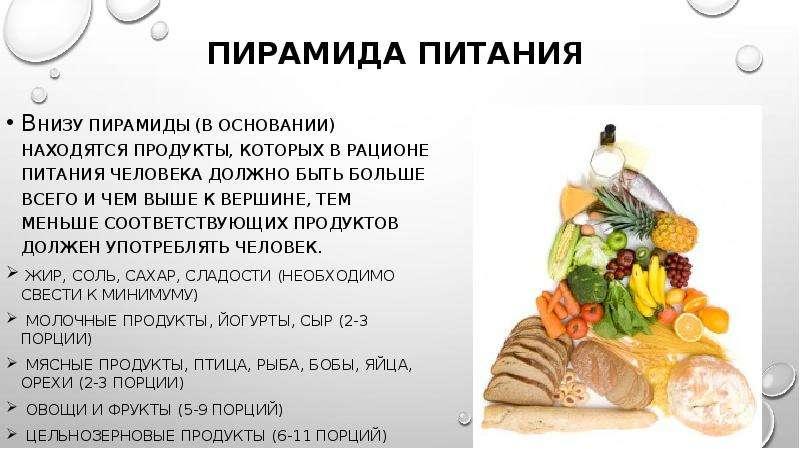 Пирамида питания Внизу пирамиды (в основании) находятся продукты, которых в рационе питания человека