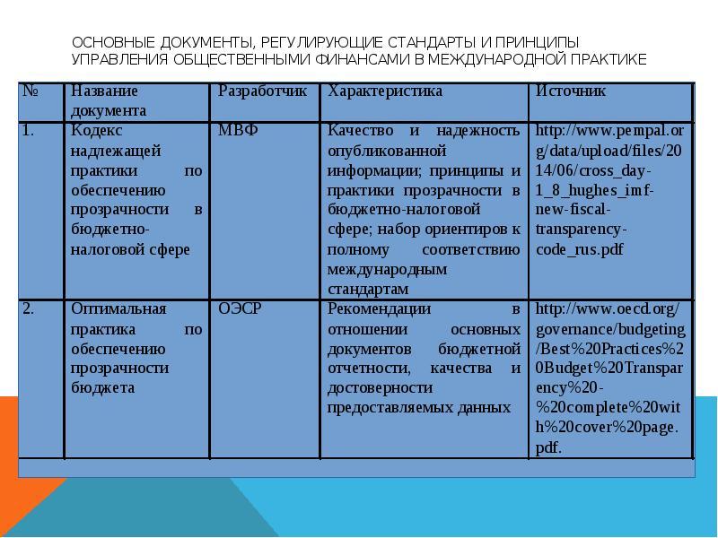 Основные документы, регулирующие стандарты и принципы управления общественными финансами в междунаро