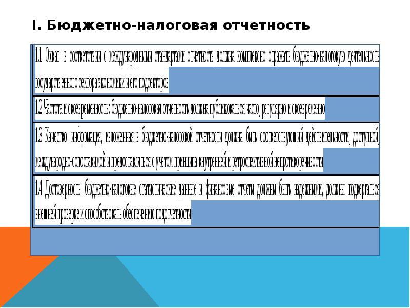 I. Бюджетно-налоговая отчетность I. Бюджетно-налоговая отчетность